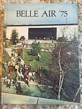 Villanova University The Belle Air 1975 Candid Photos Fraternity Basketball