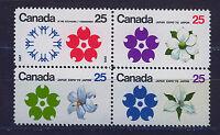 CANADA 1970 MNH SC.508/511 EXPO 70 Osaka