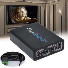 High Quality Composite HDMI TO AV S-video RCA video CVBS Converter NTSC/PAL DH