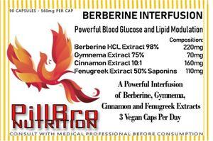 Metabolic Syndrome + Berberine + Cinnamon + Gymnema + Fenugreek = End Syndrome X