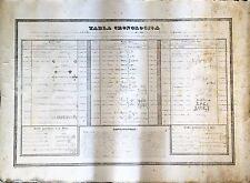 LITOGRAFIA, TABLA CRONOLOGICA DE LOS CONDES SOB. DE BARCELONA, FACS. FIRMAS 1833