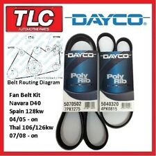 Dayco Fan Belt Kit (2 Belts) Navara D40 Thai Spain 2.5 Diesel YD25DDTi See Desc.