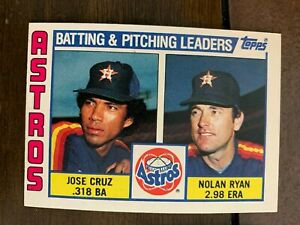 1984 Topps Nolan Ryan Jose Cruz Houston astros Team Leaders Checklist 66