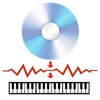 Most Sounds on CD: Korg 01/W 01R/W 03R/W 05R/W O1W O1RW O3RW