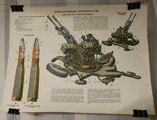 Vietnam war  ZU-23 USSR Russian poster aircraft twin    Syria Afghanistan gun
