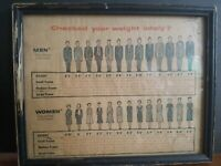 Vintage framed  Body Mass Index men and women