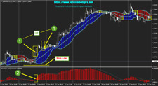 Trading Strategy | Trading Systems | Forex Indicators - Forex Profit Boost MT4