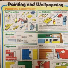 More details for vintage poster educational school wallpapering teaching aids 1976 92 cm x 63 cm