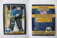 2015 SCA John Blue Buffalo Sabres goalie never issued produced #d/10