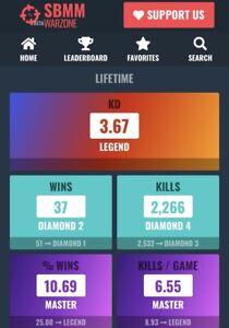 Call of Duty: Warzone Wins / KD + KILLS Boost (PS4/5). *READ BELOW*