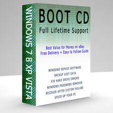 Non-profit Linux Computer Software