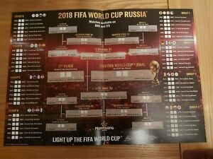 FIFA FOOTBALL WORLD CUP RUSSIA 2018 New and Un-Used Wall Chart Budweiser
