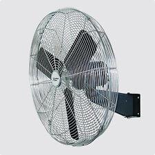 Industrial HVAC Fans & Blowers