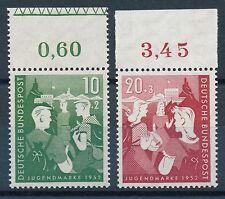 Ungeprüfte Briefmarken aus der BRD (ab 1948) mit Postfrisch für Arbeitswelt-Branchen