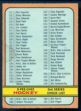 1972-73 OPC O PEE CHEE HOCKEY #19 CHECKLIST UNMARKED VG-EX (111-209) 2nd Series