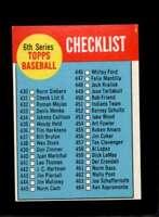 1963 TOPPS #431 CHECKLIST 430-506 EXMT  *XR19631