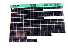 Honda CBR 900 Fire Blade 1999 Microfilm Catalogo ricambi Parti Fiche