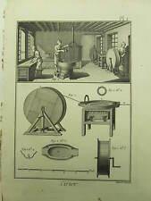 Encyclopédie Panckoucke Cirier (cierges) 2 planches originale1783 complet
