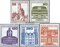 Berlin (West) 673A-677A (kompl.Ausgabe) gestempelt 1982 Burgen und Schlösser