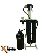 2000GPD Static Based 4-Stage Reverse Osmosis Filtration System for WFP Users