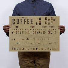 Relación de café pequeña de papel Kraft Completa El Gráfico Arte Cartel Vintage Calcomanía