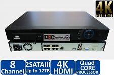 DAHUA NVR4208-8P-4KS2 1080P 8 CHANNEL NVR WITH 8 PORT POE (NVR), ONVIF, P2P, PoE