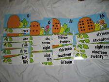 21 Individual Ladybug Number Posters Dot Set 0 to 20 Number Word Wall Display