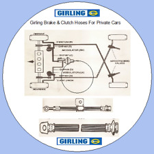 Girling Brake and Clutch Hose Catalogue 1967-1986