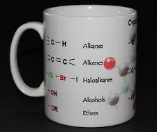 Organic Chemistry Revision Nomenclature Student Exams Gift Mug