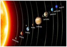Sistema Solare Solare Pianeti POSTER A4 260gsm
