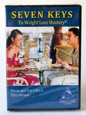 Positive Changes Hypnosis CD - Think and Eat Like a Thin Person