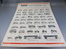 Wiking:Bildpreisliste 1976   (Kat2)