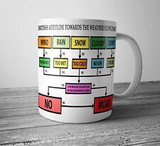 British weather novelty joke office gift mug