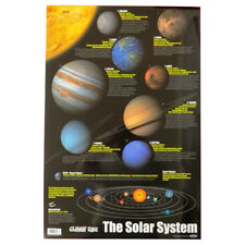 Il sistema solare grande colore di riferimento Wall Poster-Taglia 840mm x 495mm