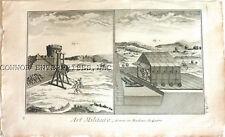 "1774 Original Diderot Engraving ""Art Militaire"" 1001"