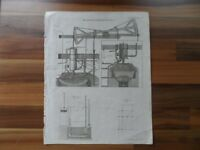 Antique print - Beighton's Steam engine book plate - 18th century engraving