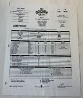 2008 Disney THE SUITE LIFE ON DECK set used CALL SHEET, Season 2 Episode 23