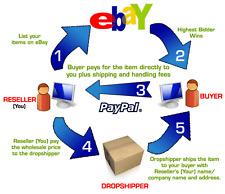 TOP Drop-ship wholesale list eBay & Amazon, Make money From Home