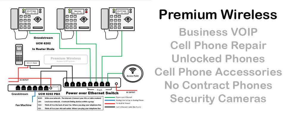 premium-wireless