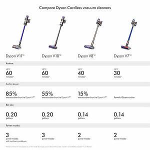 Dyson V10 Cordless Vacuum Cleaner Dyson V10