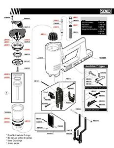 Ersatzteilkit für Senco Klammergeräte M2 & M3