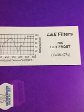 "Lee Filters L705 Lily Frost Lighting Gel Sheet  21"" x 24"""