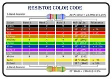 Resistor Color Code Magnetic Chart 5.5