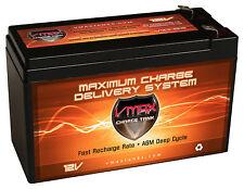 VMAX V10-63 10Ah 12V Para Systems-Minuteman Entrust ETR700 ETR700p15 Battery