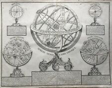 SPHERE ARMILLAIRE OBLIQUE KUPFERSTICH VON 1784 COPPERPLATE ASTRONOMIE 37 X 51 CM