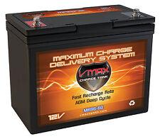 VMAX MR96-60 12V 60Ah AGM Dp Cyc Battery for Minn Kota Traxxis 45lb Trolling Mtr