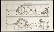 1852 - Engraving Arts Machine Heads Filatures (7) .Science, Industry