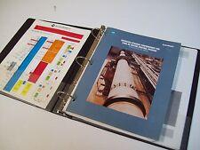 Allen-Bradley 1352 Installation Operation Maintenance Manual
