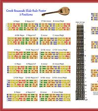 GREEK BOUZOUKI SLIDE RULE POSTER - 5 POSITIONS CHART - CFAD