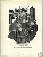 1927 PAPER AD Internal Combustion Engine Motor Diagram Commercial Printing